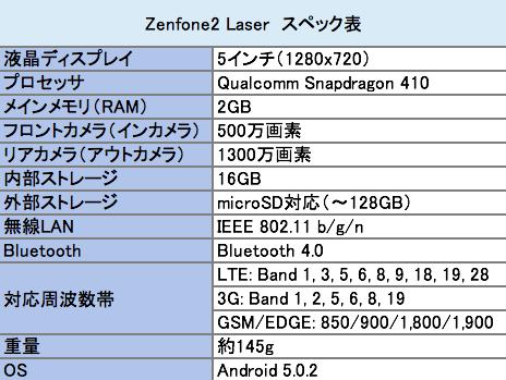 Zenfone2Laser-spec