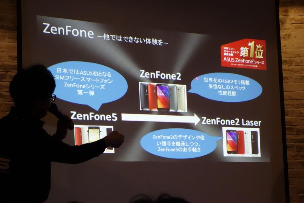 zenfonehistory